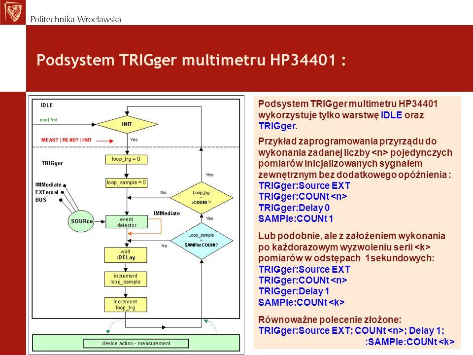 Podsystem TRIGger multimetru HP34401 : Podsystem TRIGger multimetru HP34401 wykorzystuje tylko warstwę IDLE oraz TRIGger. Przykład zaprogramowania prz