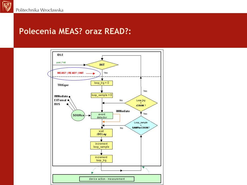 Polecenia MEAS oraz READ :