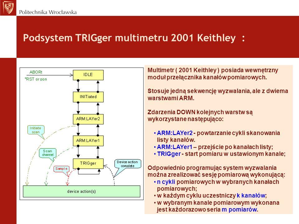 Podsystem TRIGger multimetru 2001 Keithley : Multimetr ( 2001 Keithley ) posiada wewnętrzny moduł przełącznika kanałów pomiarowych. Stosuje jedną sekw