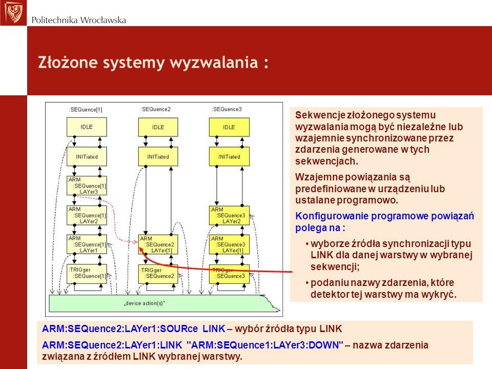Złożone systemy wyzwalania : Sekwencje złożonego systemu wyzwalania mogą być niezależne lub wzajemnie synchronizowane przez zdarzenia generowane w tyc