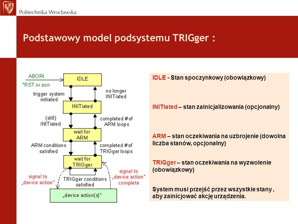 Podstawowy model podsystemu TRIGger : IDLE - Stan spoczynkowy (obowiązkowy) INITiated – stan zainicjalizowania (opcjonalny) ARM – stan oczekiwania na