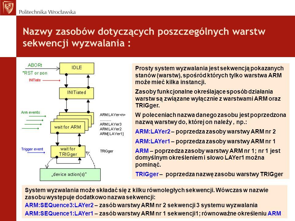 Nazwy zasobów dotyczących poszczególnych warstw sekwencji wyzwalania : Prosty system wyzwalania jest sekwencją pokazanych stanów (warstw), spośród któ