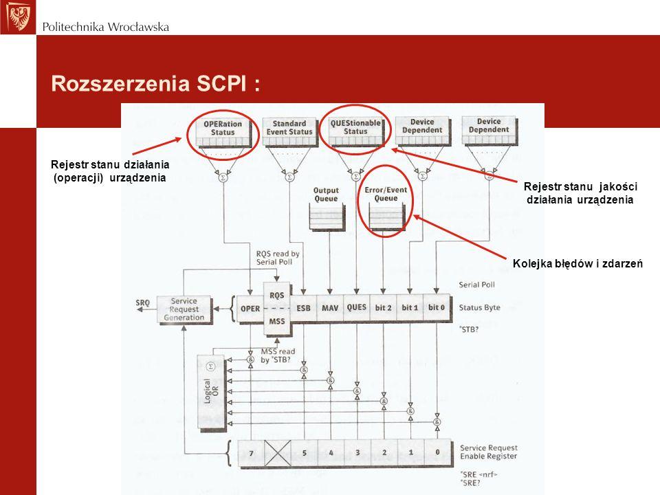 Rozszerzenia SCPI : Rejestr stanu działania (operacji) urządzenia Rejestr stanu jakości działania urządzenia Kolejka błędów i zdarzeń