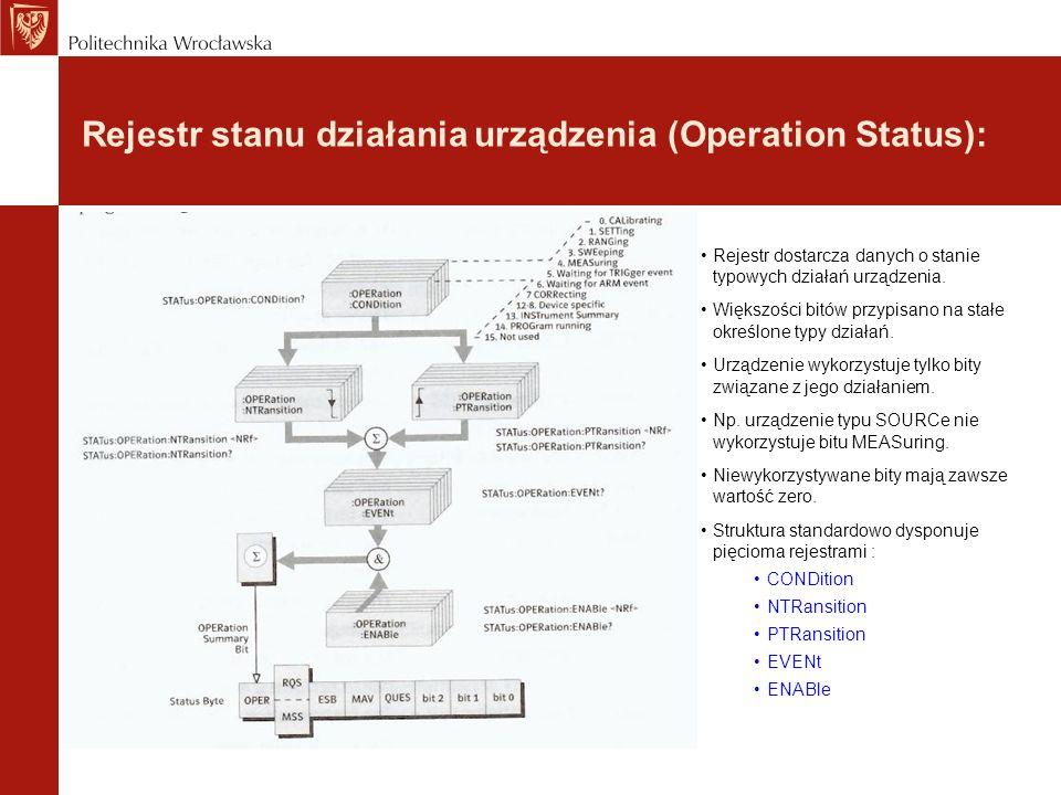 Rejestr stanu działania urządzenia (Operation Status): Rejestr dostarcza danych o stanie typowych działań urządzenia. Większości bitów przypisano na s