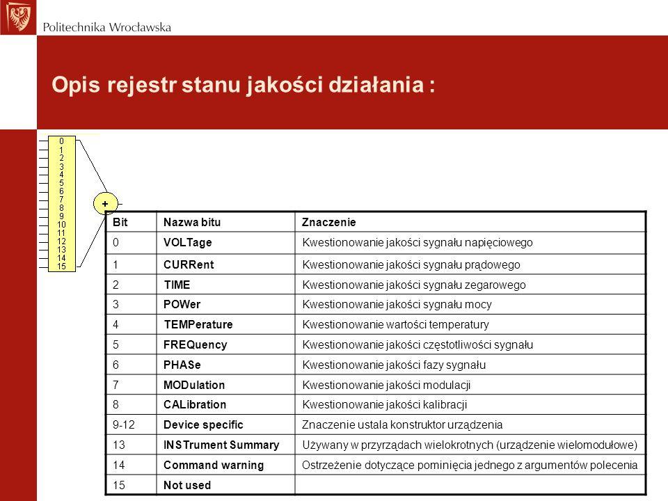 Opis rejestr stanu jakości działania : BitNazwa bituZnaczenie 0VOLTageKwestionowanie jakości sygnału napięciowego 1CURRentKwestionowanie jakości sygna