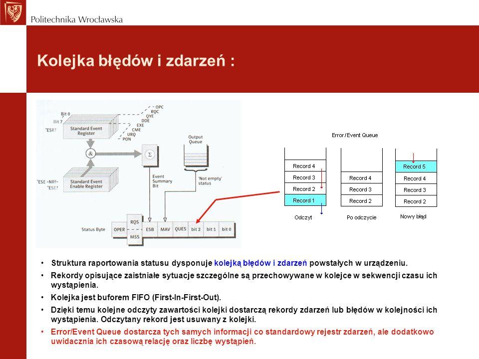 Kolejka błędów i zdarzeń : Struktura raportowania statusu dysponuje kolejką błędów i zdarzeń powstałych w urządzeniu. Rekordy opisujące zaistniałe syt