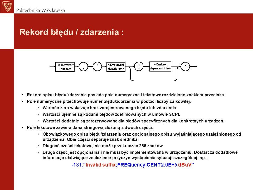 Rekord błędu / zdarzenia : Rekord opisu błędu/zdarzenia posiada pole numeryczne i tekstowe rozdzielone znakiem przecinka. Pole numeryczne przechowuje