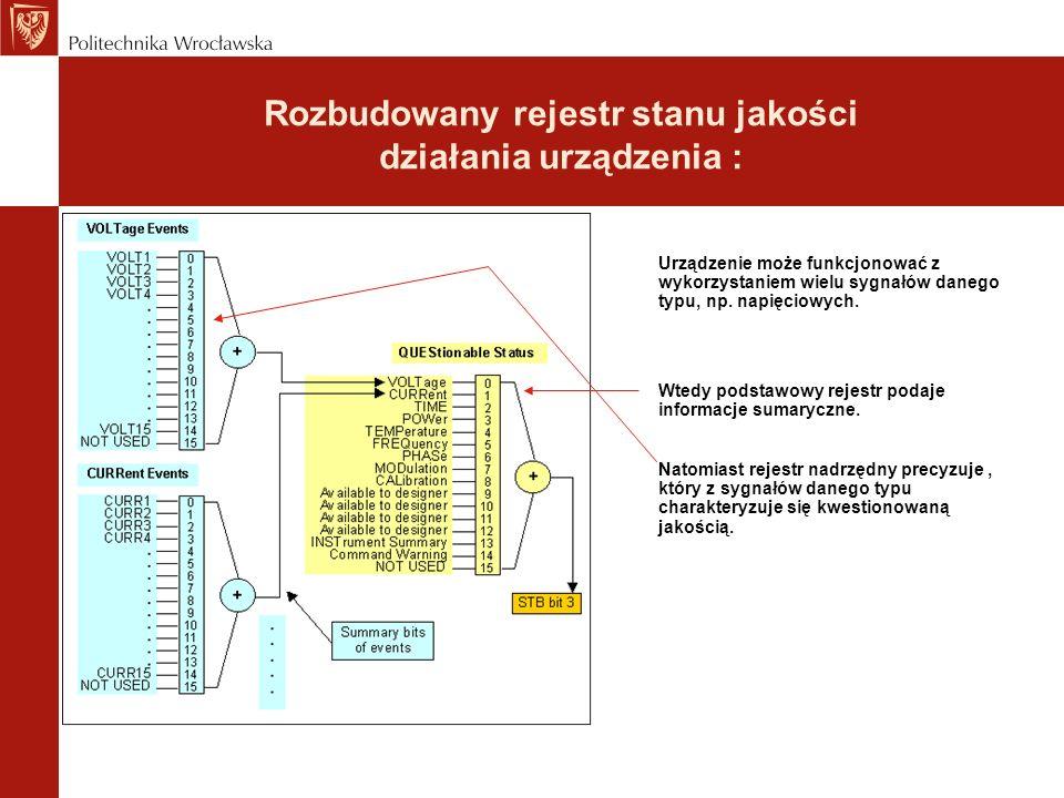 Rozbudowany rejestr stanu jakości działania urządzenia : Urządzenie może funkcjonować z wykorzystaniem wielu sygnałów danego typu, np. napięciowych. W