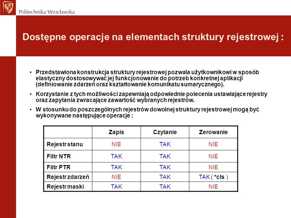 Dostępne operacje na elementach struktury rejestrowej : ZapisCzytanieZerowanie Rejestr stanuNIETAKNIE Filtr NTRTAK NIE Filtr PTRTAK NIE Rejestr zdarze