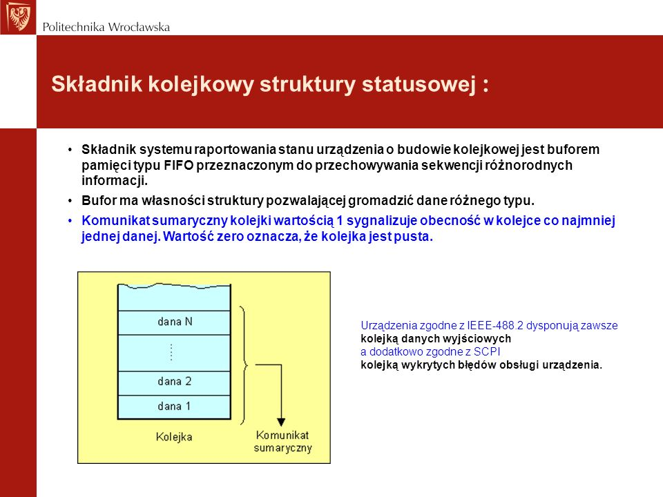 Składnik kolejkowy struktury statusowej : Składnik systemu raportowania stanu urządzenia o budowie kolejkowej jest buforem pamięci typu FIFO przeznacz