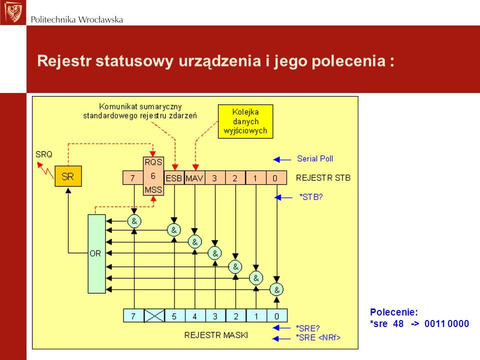 Rejestr statusowy urządzenia i jego polecenia : Polecenie: *sre 48 -> 0011 0000