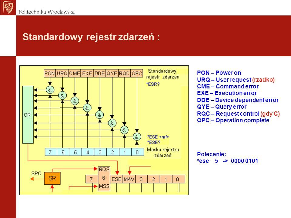 Standardowy rejestr zdarzeń : PON – Power on URQ – User request (rzadko) CME – Command error EXE – Execution error DDE – Device dependent error QYE –