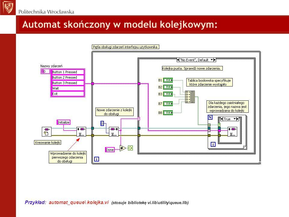 Automat skończony w modelu kolejkowym: Przykład: automat_queue\ kolejka.vi (stosuje bibliotekę vi.lib\utility\queue.llb)