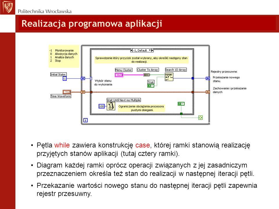 Realizacja programowa aplikacji Pętla while zawiera konstrukcję case, której ramki stanowią realizację przyjętych stanów aplikacji (tutaj cztery ramki
