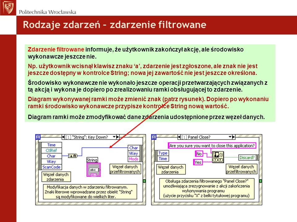 Rodzaje zdarzeń – zdarzenie filtrowane Zdarzenie filtrowane informuje, że użytkownik zakończył akcję, ale środowisko wykonawcze jeszcze nie. Np. użytk