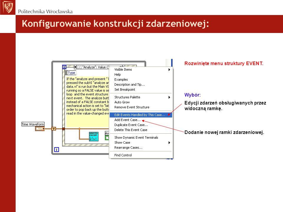 Konfigurowanie konstrukcji zdarzeniowej: Rozwinięte menu struktury EVENT. Wybór: Edycji zdarzeń obsługiwanych przez widoczną ramkę. Dodanie nowej ramk