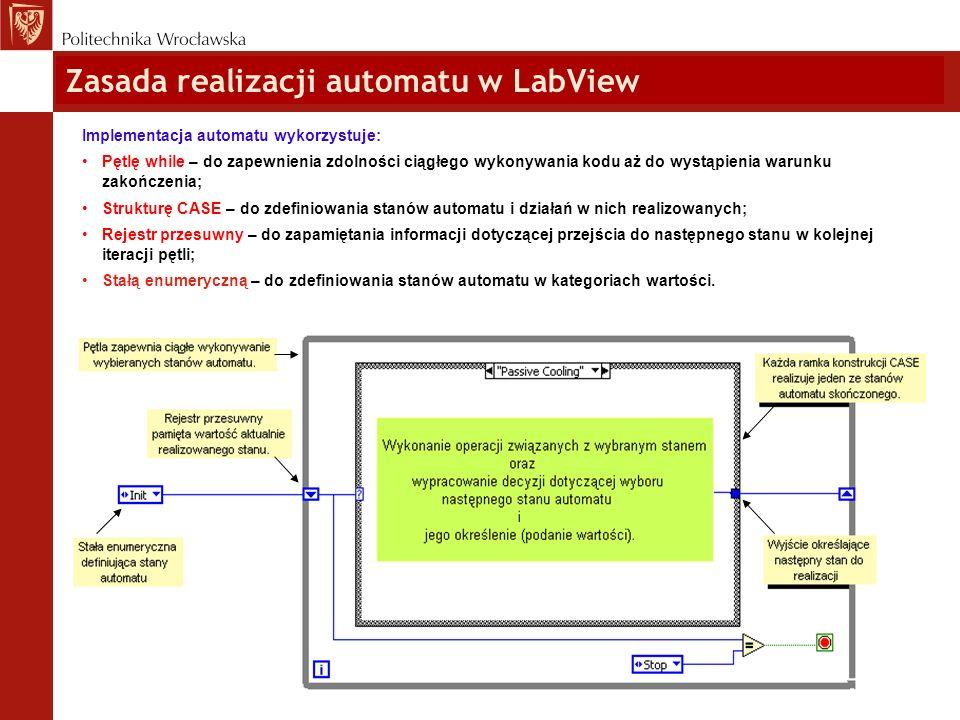 Zasada realizacji automatu w LabView Implementacja automatu wykorzystuje: Pętlę while – do zapewnienia zdolności ciągłego wykonywania kodu aż do wystą