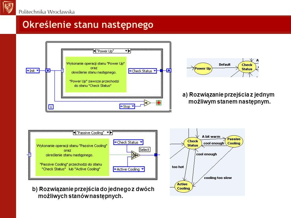 Elementy struktury obsługi zdarzeń (cd.) Węzeł danych opisujących zdarzenie.