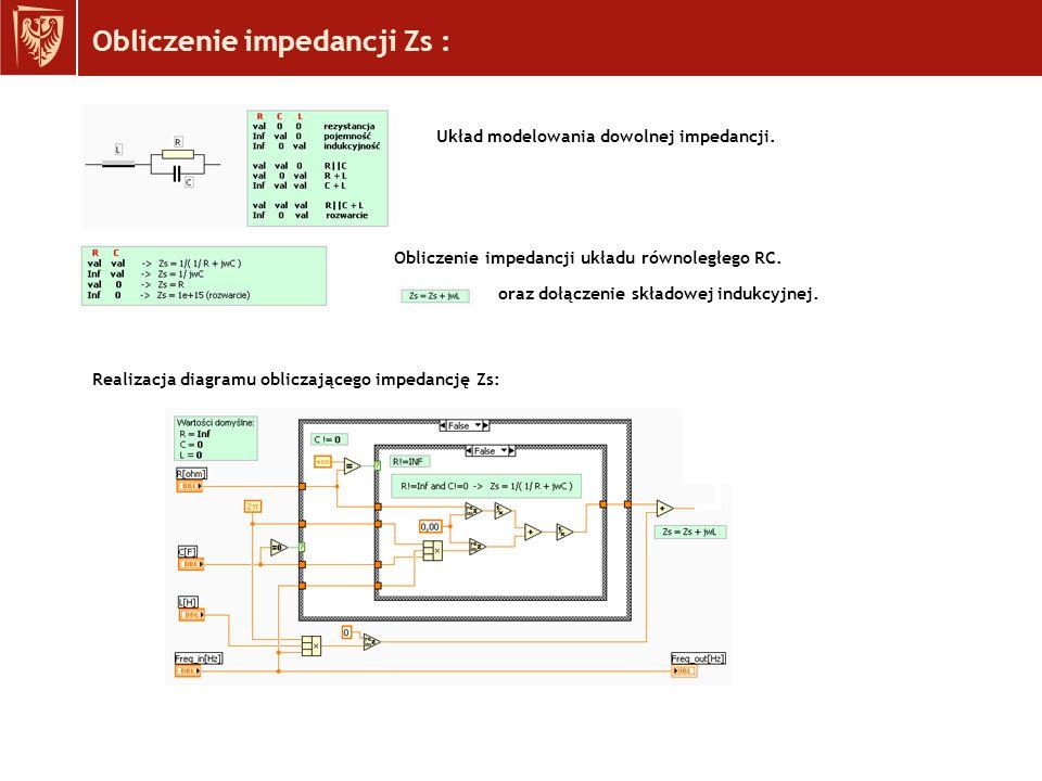 Obliczenie impedancji Zs : Układ modelowania dowolnej impedancji.