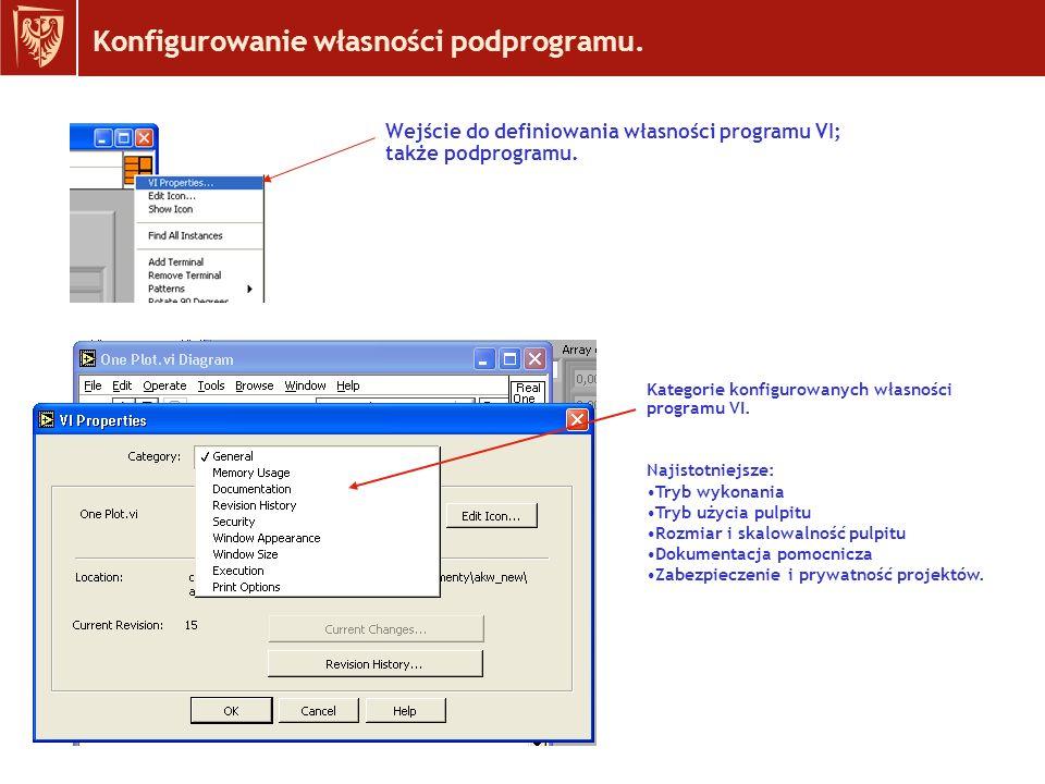 Konfigurowanie własności podprogramu.