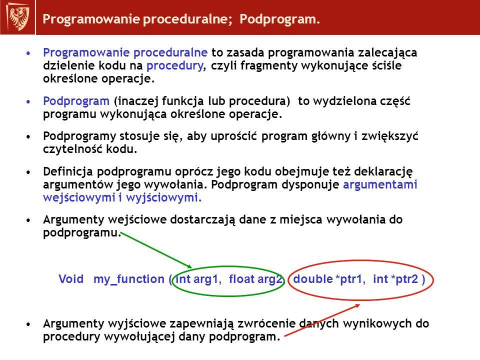 Podprogram w LabView (analogia do języka C) Definicja funkcji w języku C: Void Unit_RC (DUT Enum, float Freq_in, float C, float R, double &Ku, double &Freq_out ) {......