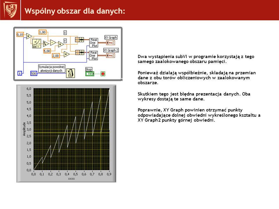 Wspólny obszar dla danych: Dwa wystąpienia subVI w programie korzystają z tego samego zaalokowanego obszaru pamięci.