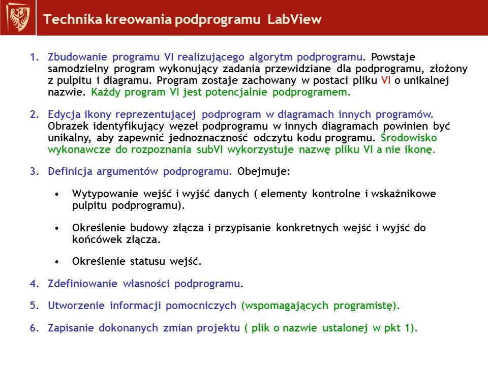 Technika kreowania podprogramu LabView 1.Zbudowanie programu VI realizującego algorytm podprogramu.