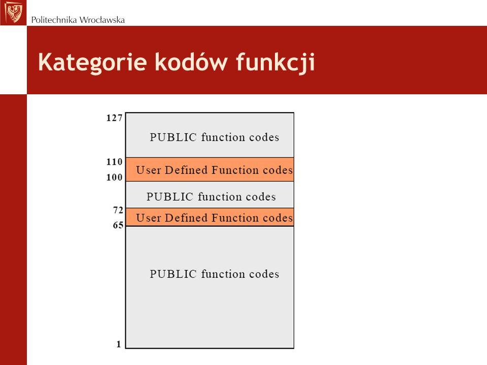 Kategorie kodów funkcji