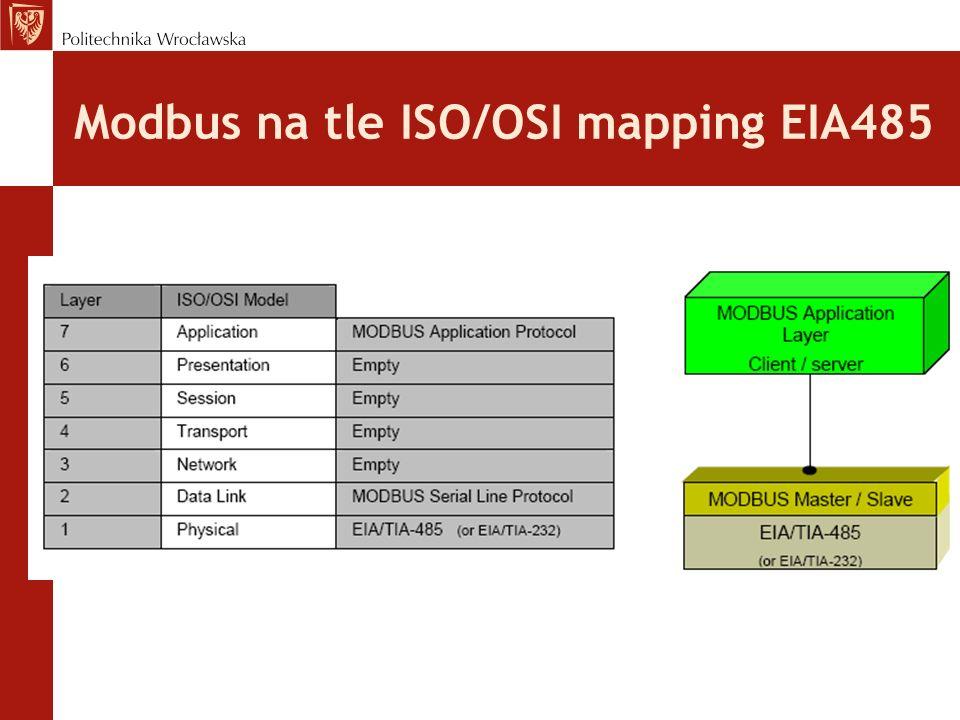 Modbus na tle ISO/OSI mapping EIA485
