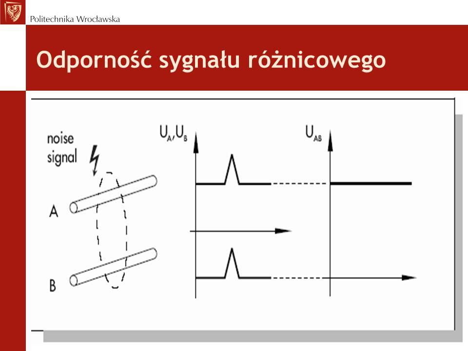 Kolejność bajtów sumy kontrolnej CRC For example, if the CRC value is 1241 hex (0001 0010 0100 0001):