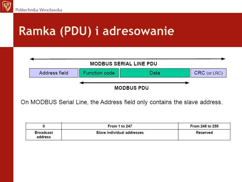 Ramka (PDU) i adresowanie On MODBUS Serial Line, the Address field only contains the slave address.
