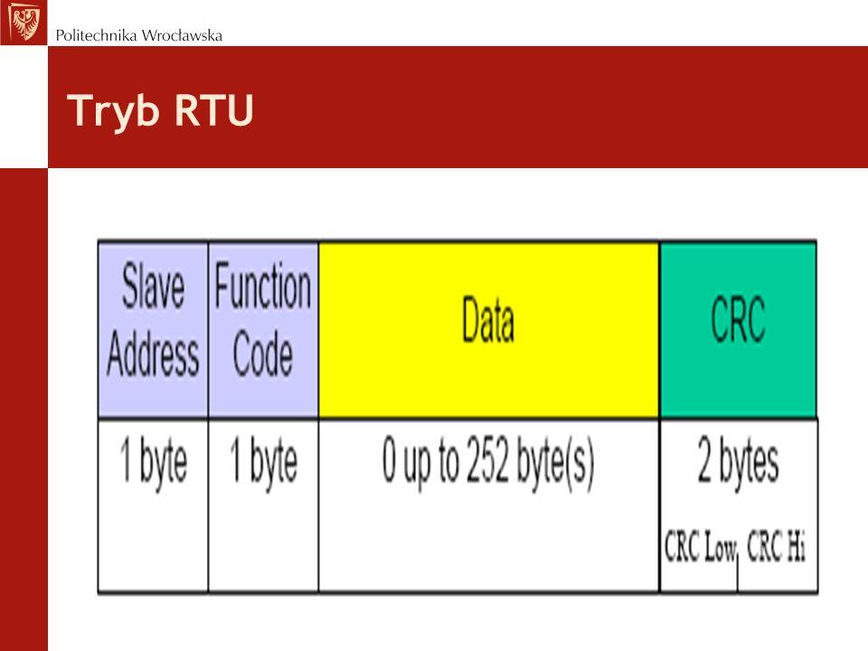 Tryb RTU