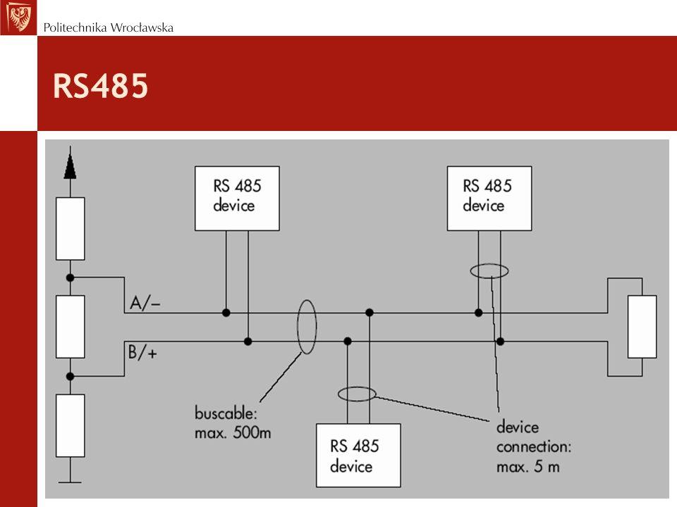 Przykłady sieci obiektowych ModBUS, ProfiBUS