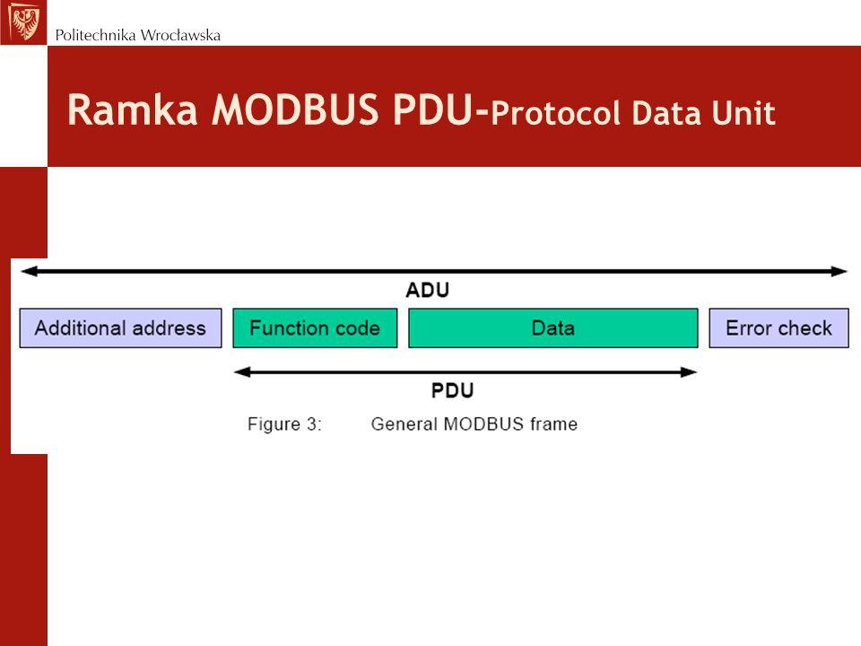 Ramka MODBUS PDU- Protocol Data Unit