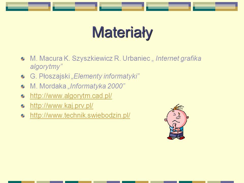 Materiały M. Macura K. Szyszkiewicz R. Urbaniec Internet grafika algorytmy G. Płoszajski Elementy informatyki M. Mordaka Informatyka 2000 http://www.a