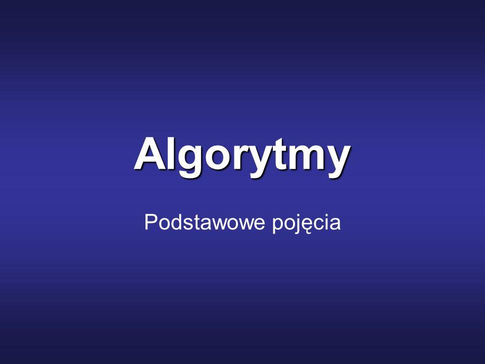 Nazwa algorytm wywodzi się od nazwiska perskiego matematyka Muhamed ibn Musy al-Chorezmi (z Chorezmu), który ok.