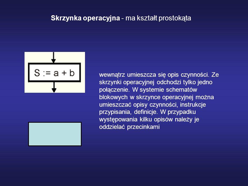 Skrzynka warunkowa - ma kształt sześcianu lub rombu Wewnątrz umieszczony jest warunek, który decyduje o dalszej kolejności wykonywania działań.