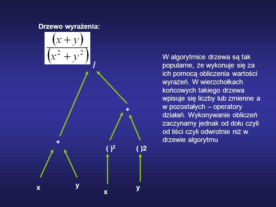 Algorytm liniowy algorytm składający się z ciągu instrukcji, które są wykonywane jedna po drugiej w kolejności, jaka wynika z ich następstwa w zapisie.