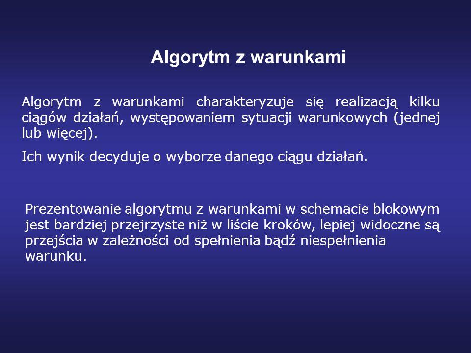 Algorytm z warunkami / wyborem / Przykłady schematów blokowych ELI