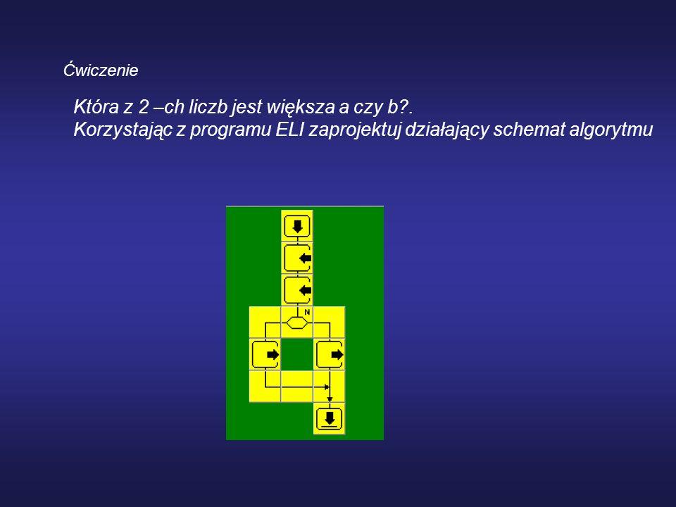 Obliczanie pola lub objętości kuli o promieniu r Start Krok 1: Wczytaj promień kuli (r) Krok 2: Czy liczyć pole Krok 3: Pokaż wynik (pole) 4 * 3.14 * r * r (objętość) 4/3*3.14*r*r*r Koniec
