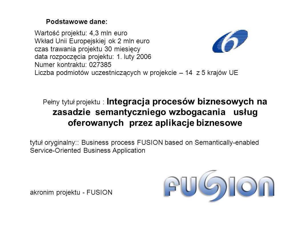 Podstawowe dane: Pełny tytuł projektu : Integracja procesów biznesowych na zasadzie semantyczniego wzbogacania usług oferowanych przez aplikacje biznesowe tytuł oryginalny:: Business process FUSION based on Semantically-enabled Service-Oriented Business Application Wartość projektu: 4,3 mln euro Wkład Unii Europejskiej ok 2 mln euro czas trawania projektu 30 miesięcy data rozpoczęcia projektu: 1.