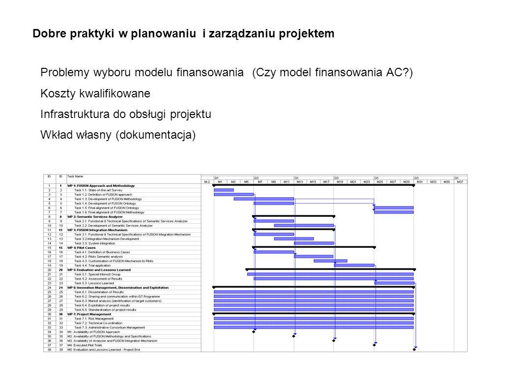 Dobre praktyki w planowaniu i zarządzaniu projektem Problemy wyboru modelu finansowania (Czy model finansowania AC?) Koszty kwalifikowane Infrastruktura do obsługi projektu Wkład własny (dokumentacja)