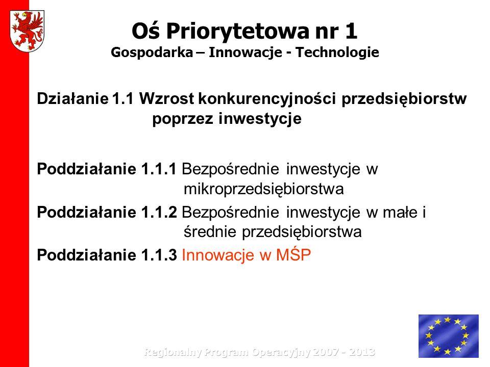 Oś Priorytetowa nr 1 Gospodarka – Innowacje - Technologie Działanie 1.1 Wzrost konkurencyjności przedsiębiorstw poprzez inwestycje Poddziałanie 1.1.1