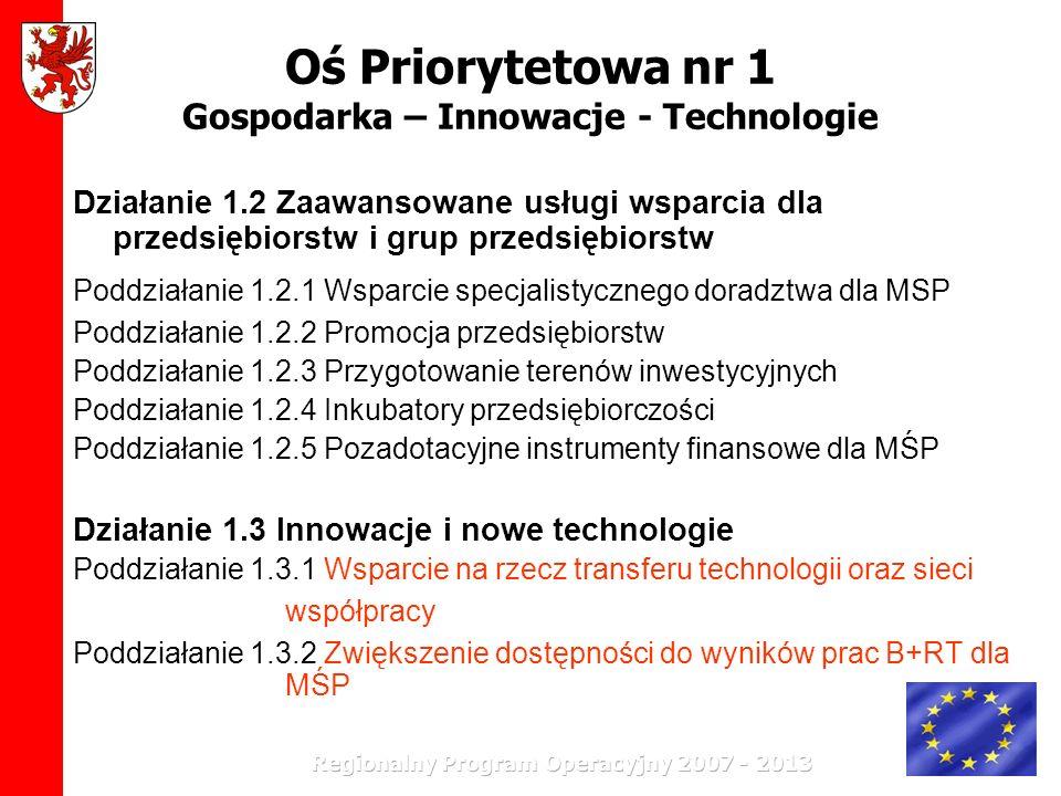 Oś Priorytetowa nr 1 Gospodarka – Innowacje - Technologie Działanie 1.2 Zaawansowane usługi wsparcia dla przedsiębiorstw i grup przedsiębiorstw Poddzi
