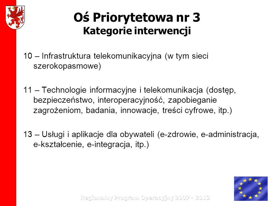 Oś Priorytetowa nr 3 Kategorie interwencji 10 – Infrastruktura telekomunikacyjna (w tym sieci szerokopasmowe) 11 – Technologie informacyjne i telekomu