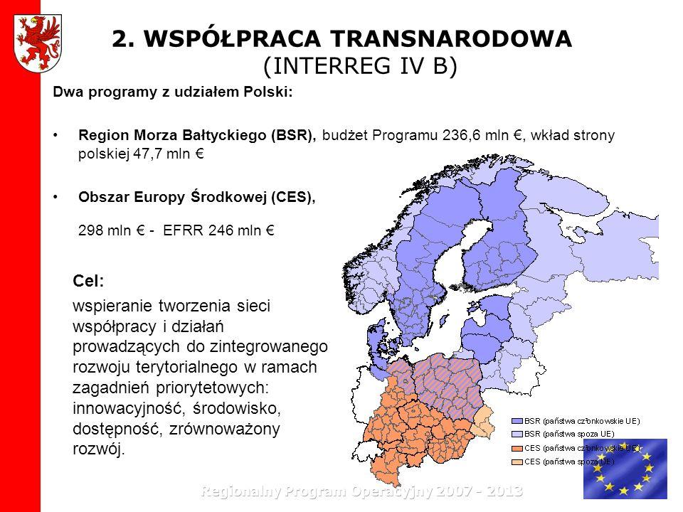 2. WSPÓŁPRACA TRANSNARODOWA (INTERREG IV B) Dwa programy z udziałem Polski: Region Morza Bałtyckiego (BSR), budżet Programu 236,6 mln, wkład strony po
