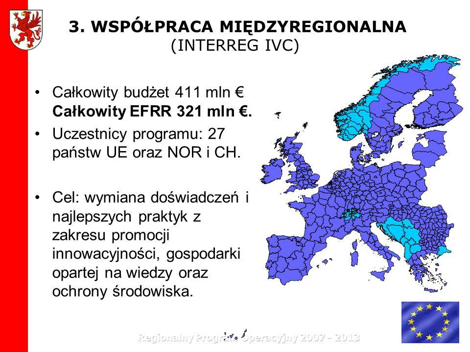 3. WSPÓŁPRACA MIĘDZYREGIONALNA (INTERREG IVC) Całkowity budżet 411 mln Całkowity EFRR 321 mln. Uczestnicy programu: 27 państw UE oraz NOR i CH. Cel: w