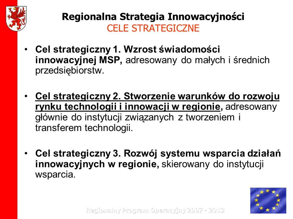Regionalna Strategia Innowacyjności CELE STRATEGICZNE Cel strategiczny 1. Wzrost świadomości innowacyjnej MSP, adresowany do małych i średnich przedsi