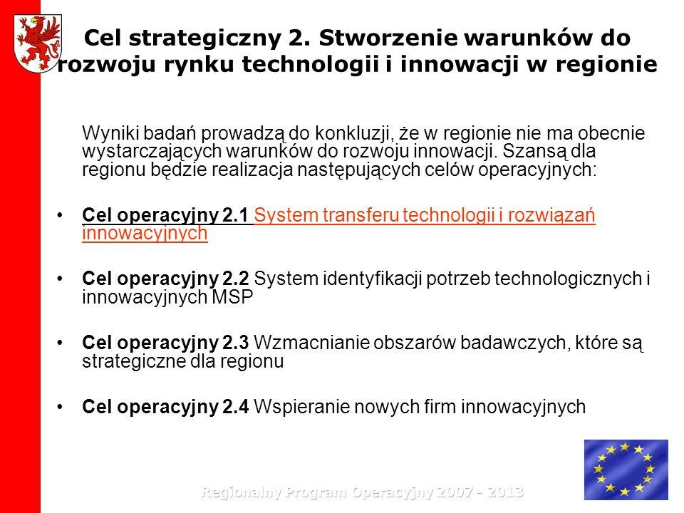 Cel strategiczny 2. Stworzenie warunków do rozwoju rynku technologii i innowacji w regionie Wyniki badań prowadzą do konkluzji, że w regionie nie ma o