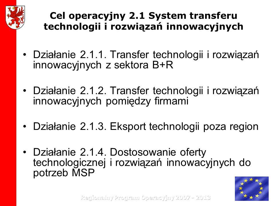 Cel operacyjny 2.1 System transferu technologii i rozwiązań innowacyjnych Działanie 2.1.1.